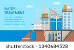 water treatment system banner... | Shutterstock .eps vector #1340684528