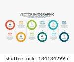 infographics timeline design... | Shutterstock .eps vector #1341342995