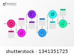 infographic design template....   Shutterstock .eps vector #1341351725