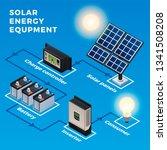 solar energy equipment... | Shutterstock .eps vector #1341508208