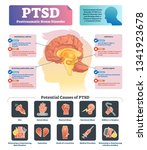 ptsd vector illustration.... | Shutterstock .eps vector #1341923678