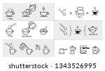 Set Of Methods Of Brewing Tea...