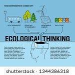 modern environmental technology....   Shutterstock .eps vector #1344386318