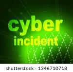 cyber incident words represent...   Shutterstock . vector #1346710718