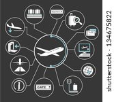 airport mind map  info graphics | Shutterstock .eps vector #134675822