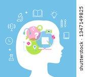 education  learning styles ... | Shutterstock .eps vector #1347149825