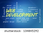 with chalk handwritten web...   Shutterstock . vector #134845292