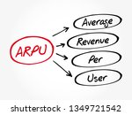 arpu   average revenue per user ... | Shutterstock .eps vector #1349721542