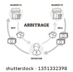 arbitrage vector illustration.... | Shutterstock .eps vector #1351332398