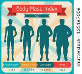 ,banner,big,body,body mass index,body treatment,caressing,cellulite,cover,diet fit,dieting,exercise,fat,fatness,figure