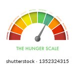 hunger fullness scale 0 to 10... | Shutterstock .eps vector #1352324315
