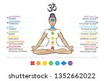 chakras system with gonads of... | Shutterstock .eps vector #1352662022