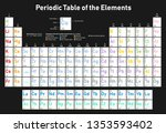 colorful periodic table of the... | Shutterstock .eps vector #1353593402