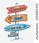 Signboard On A Beach Concept....