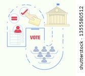 voting and election concept.... | Shutterstock .eps vector #1355580512