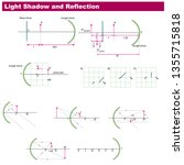physics light and reflection... | Shutterstock .eps vector #1355715818