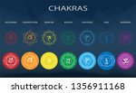 chakras set  muladhara ... | Shutterstock .eps vector #1356911168