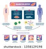 narcolepsy vector illustration. ... | Shutterstock .eps vector #1358129198