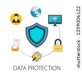 vector illustration of security ...   Shutterstock .eps vector #1359006122