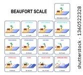 beaufort wind force scale is an ... | Shutterstock . vector #1360522328