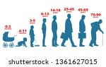 man in different ages. newborn... | Shutterstock .eps vector #1361627015