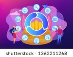information on full cycle of a... | Shutterstock .eps vector #1362211268