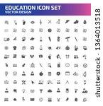 education vector icon set | Shutterstock .eps vector #1364013518