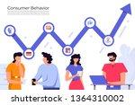 illustrations flat design... | Shutterstock .eps vector #1364310002