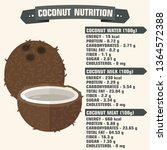 vector product icon coconut... | Shutterstock .eps vector #1364572388