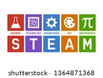 steam   science  technology ... | Shutterstock .eps vector #1364871368