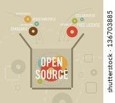 Stock vector vector illustration of open source conceptual symbols 136703885