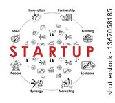 startup infographic banner with ... | Shutterstock .eps vector #1367058185