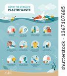 tips to reduce plastic waste... | Shutterstock .eps vector #1367107685