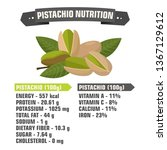 vector food icon nutritional... | Shutterstock .eps vector #1367129612
