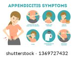 appendicitis symptoms... | Shutterstock .eps vector #1369727432