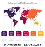 infographics world maps of... | Shutterstock .eps vector #1370526365