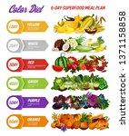 color diet healthy food...   Shutterstock .eps vector #1371158858