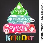 keto diet pyramid. ketogenic... | Shutterstock .eps vector #1371367928