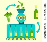 parsley sauce series production.... | Shutterstock .eps vector #1376523788