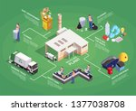 garbage waste recycling... | Shutterstock .eps vector #1377038708