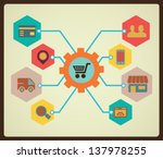 process of marketing and... | Shutterstock .eps vector #137978255
