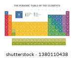 periodic table of the elements...   Shutterstock .eps vector #1380110438