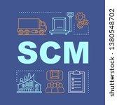 scm word concepts banner....