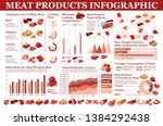 butchery meat and grocery... | Shutterstock .eps vector #1384292438