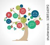 social media tree | Shutterstock .eps vector #138516092