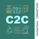 c2c word concepts banner....