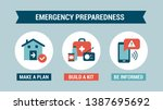 emergency preparedness... | Shutterstock .eps vector #1387695692