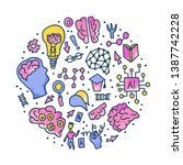 cognitive science round concept.... | Shutterstock .eps vector #1387742228