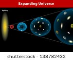the universe  ever since the... | Shutterstock . vector #138782432