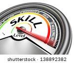 Skill Level Conceptual Meter...